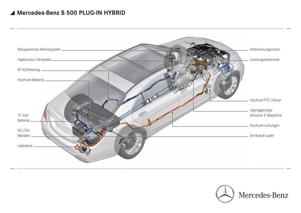 S 500 PLUG-IN HYBRID, Darstellung der Komponenten (Bild: Daimler AG)