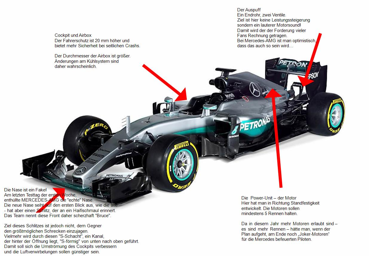 Die Veränderungen am W07 im Vergleich zum Vorjahr (auf Bild Daimler AG)