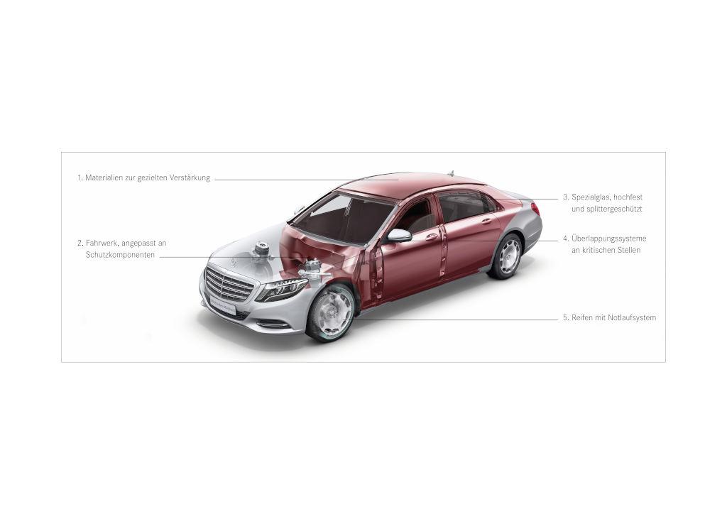 Mercedes-Maybach S 600 Guard (Bild: Daimler AG)