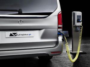 E-Auto-Förderung kommt (Bild: Daimler AG)