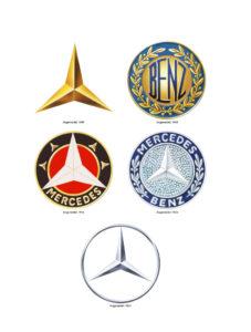Von Gold zu Silber: Die eingetragenen Warenzeichen der Daimler-Motoren-Gesellschaft und der Firma Benz & Cie. von 1909 (obere Reihe), der veränderte Mercedes-Stern von 1916 und das neue Markenzeichen von Mercedes-Benz aus dem Jahr 1926. Die 1921 angemeldete Version des Sterns im Kreis entspricht der späteren Form des stilisierten Mercedes-Benz Warenzeichens (Bild: Daimler AG)