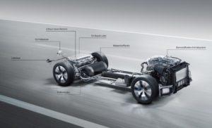Antrieb der Zukunft? Hybrid mit Wasserstoff? (Bild: Daimler AG)